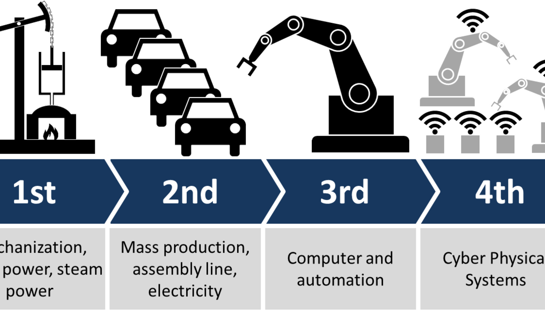 ADLER AGRO walks towards the Industry 4.0 model